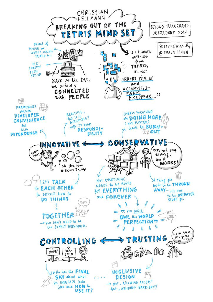 Sketchnotes of the talk